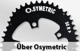 Über Osymetric Kettenblätter